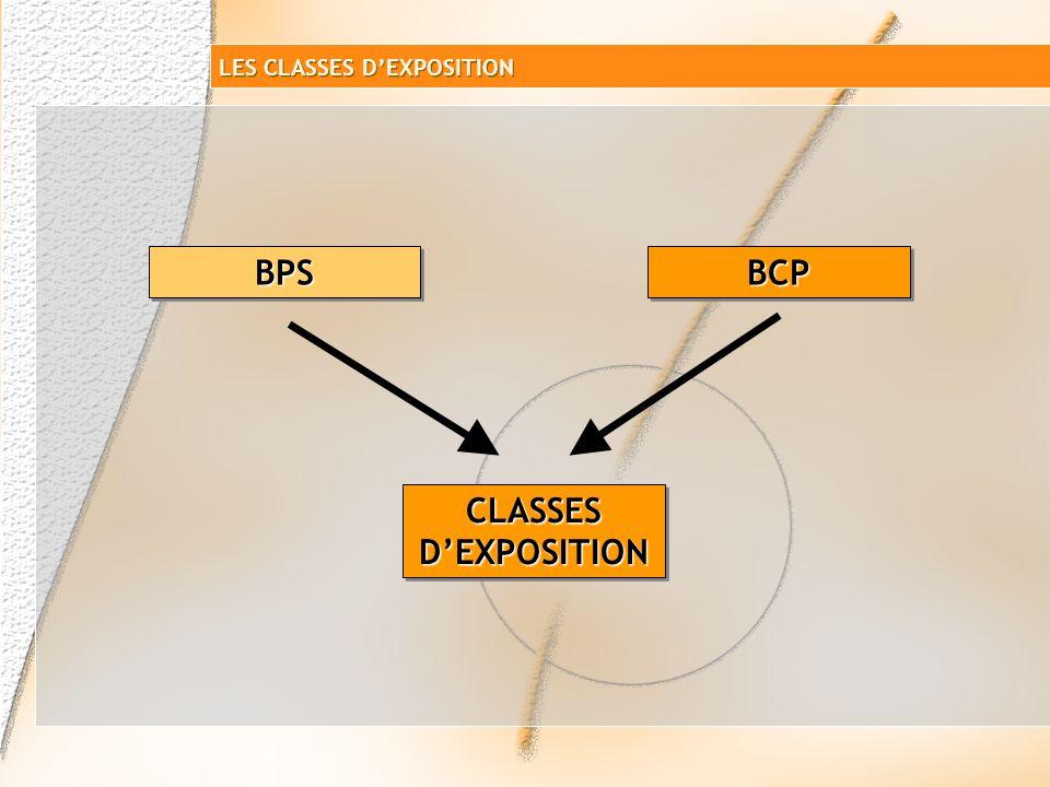 > Les BCP impliquent un rôle et une responsabilité accrus du client-prescripteur > Les BCP sont des produits principalement fabriqués sur chantier LES