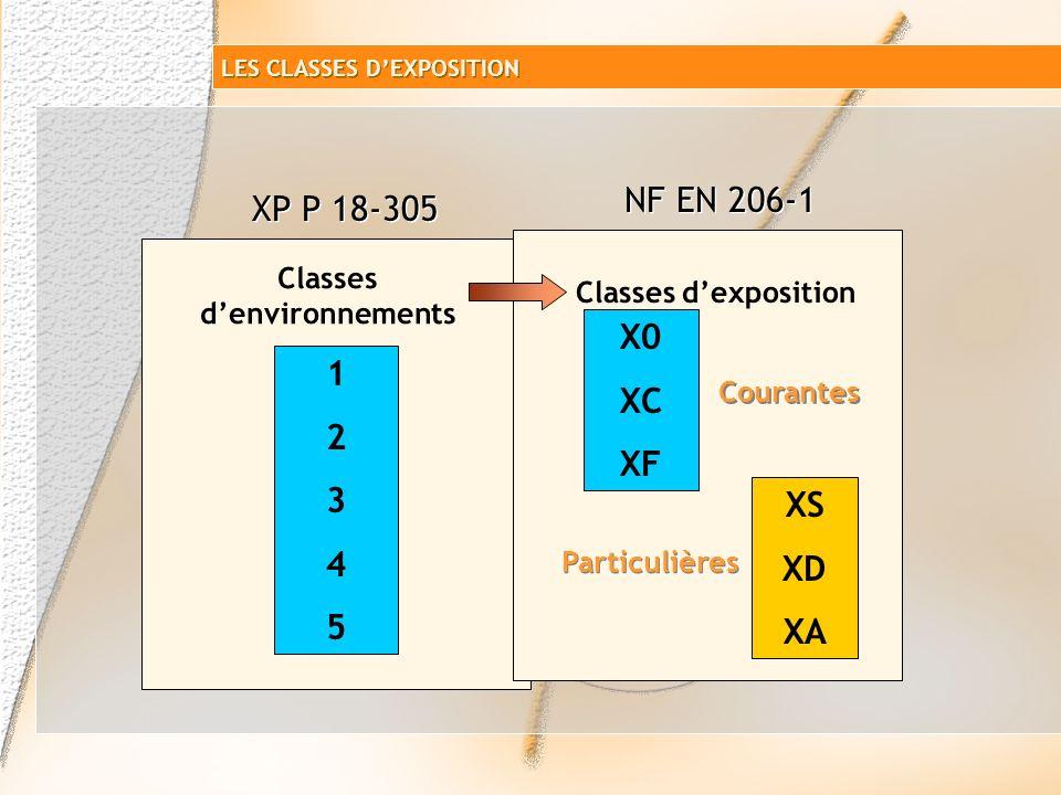 LES CLASSES DEXPOSITION BPSBPSBCPBCP CLASSES DEXPOSITION