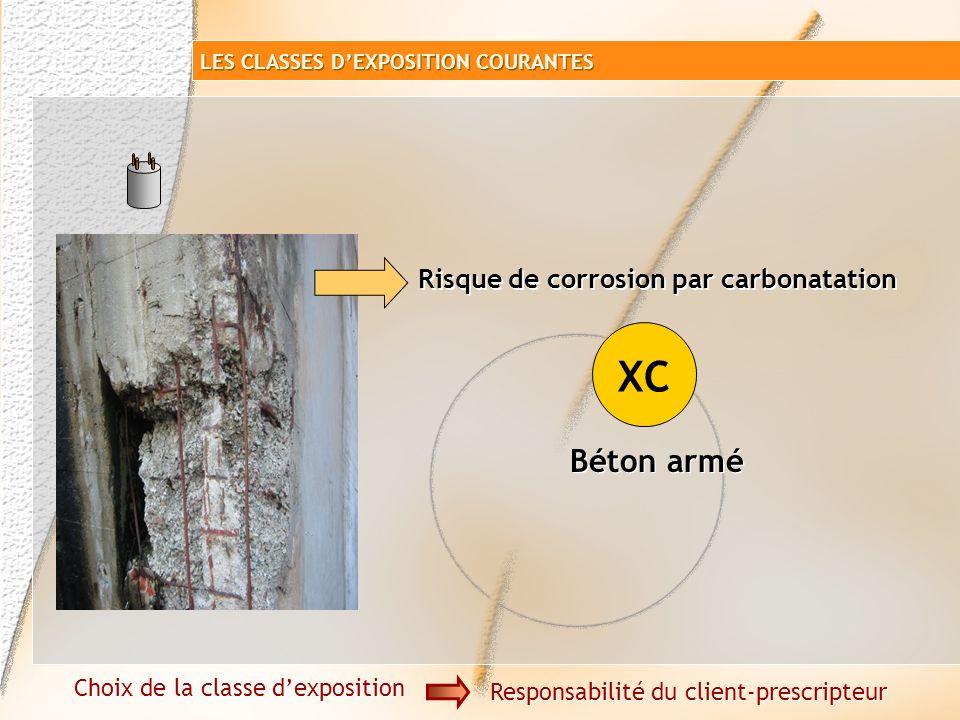 Aucun risque de corrosion ni dattaque X0 Faiblement armé avec un enrobage de 5cm et sous réserve quil ny ait aucune agression 5cm Exemple : mur de ref