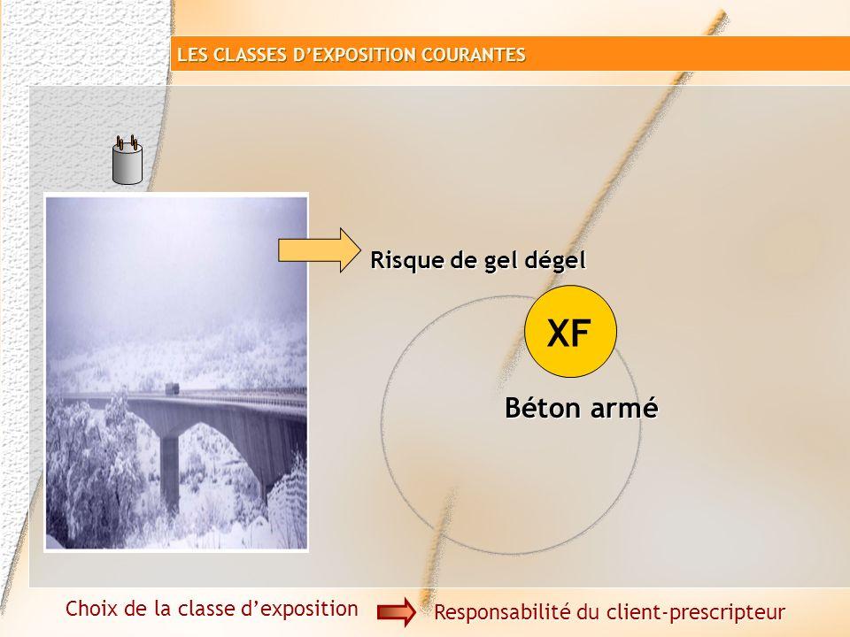 Risque de corrosion par carbonatation XC Béton armé Choix de la classe dexposition Responsabilité du client-prescripteur LES CLASSES DEXPOSITION COURA
