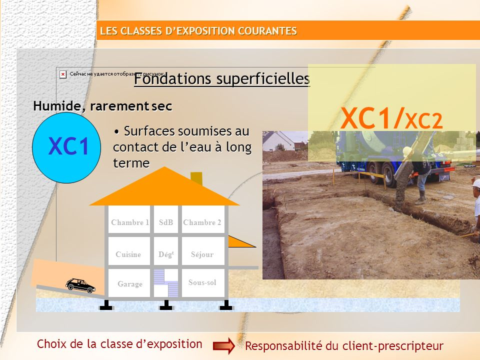 Sévère XF1 XF3 Faible Modéré Faible Modéré XF2 XF4 Gel Choix de la classe dexposition Responsabilité du client-prescripteur Lien état de saturation et