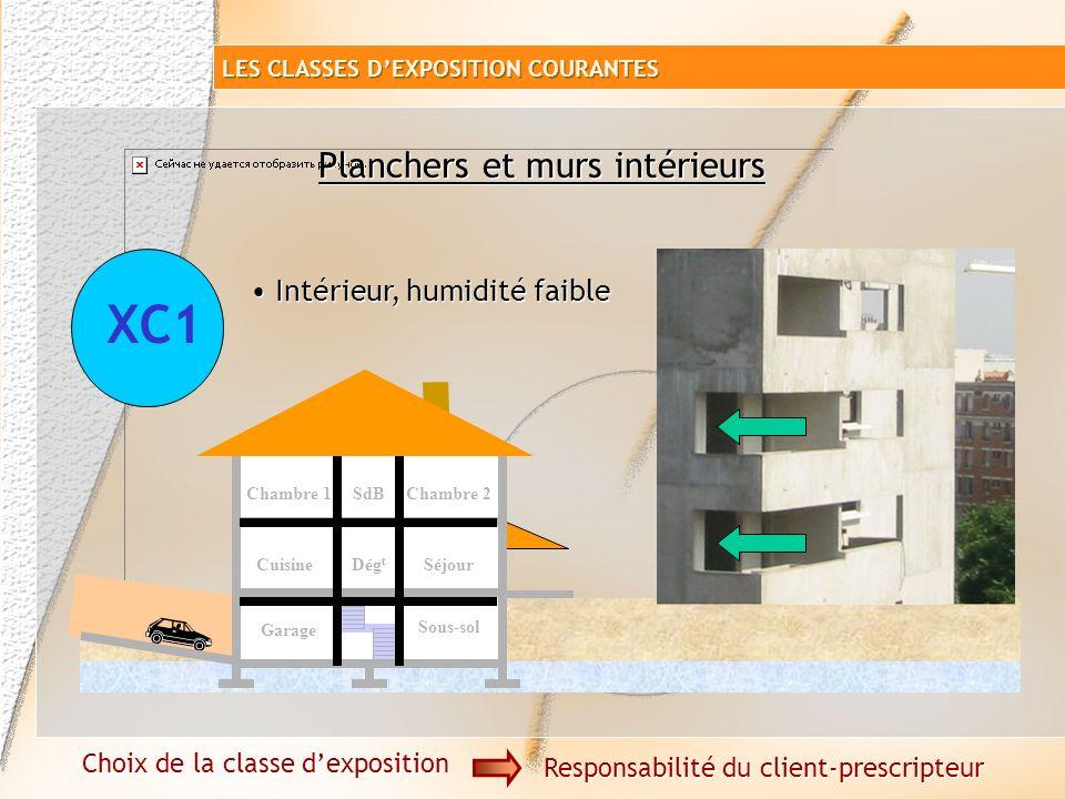 Murs extérieurs protégés de lhumidité Garage Sous-sol SéjourCuisine Chambre 1SdB Dég t Chambre 2 XC1 Choix de la classe dexposition Responsabilité du