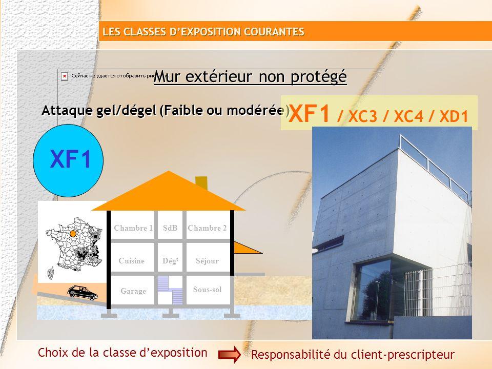 Garage Sous-sol SéjourCuisine Chambre 1SdB Dég t Chambre 2 Attaques gel/dégel XF1 ou + Voile extérieur non protégé XC1 Voile extérieur protégé de lhum