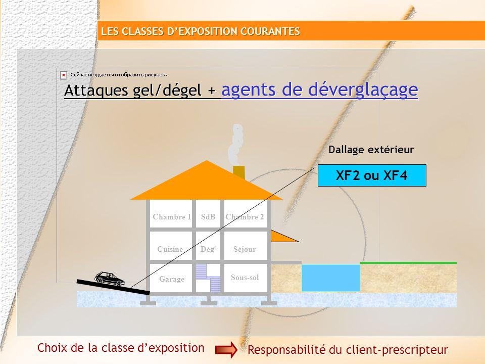Mur extérieur non protégé ? XF1 Attaque gel/dégel (Faible ou modérée) XF1 / XC3 / XC4 / XD1 Garage Sous-sol SéjourCuisine Chambre 1SdB Dég t Chambre 2