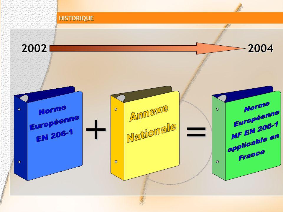 HISTORIQUE Annexe nationale Norme Européenne EN 206-1 + + 2003 2002 19 pays de lIslande à la Grèce