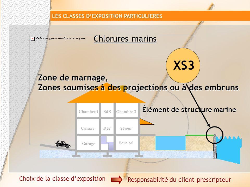 Garage Sous-sol SéjourCuisine Chambre 1SdB Dég t Chambre 2 Immergé en permanence Élément de structure marine XS2 Chlorures marins Choix de la classe d