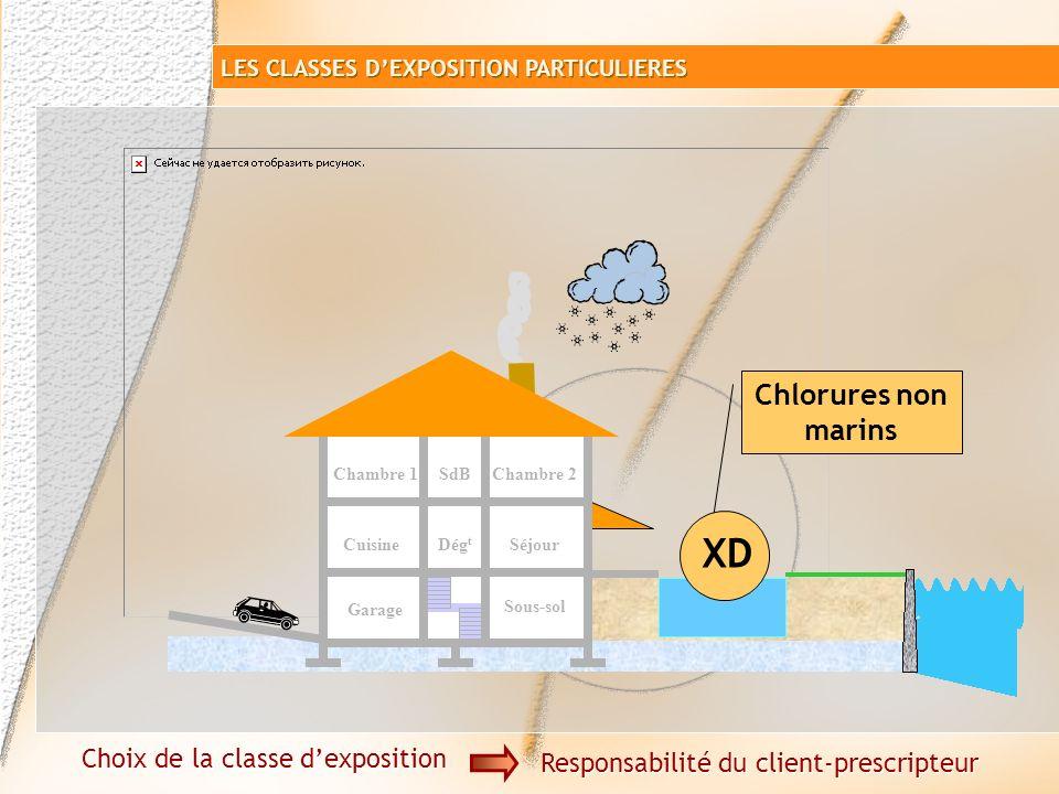 Garage Sous-sol SéjourCuisine Chambre 1SdB Dég t Chambre 2 XS3 Zone de marnage, Zones soumises à des projections ou à des embruns Élément de structure