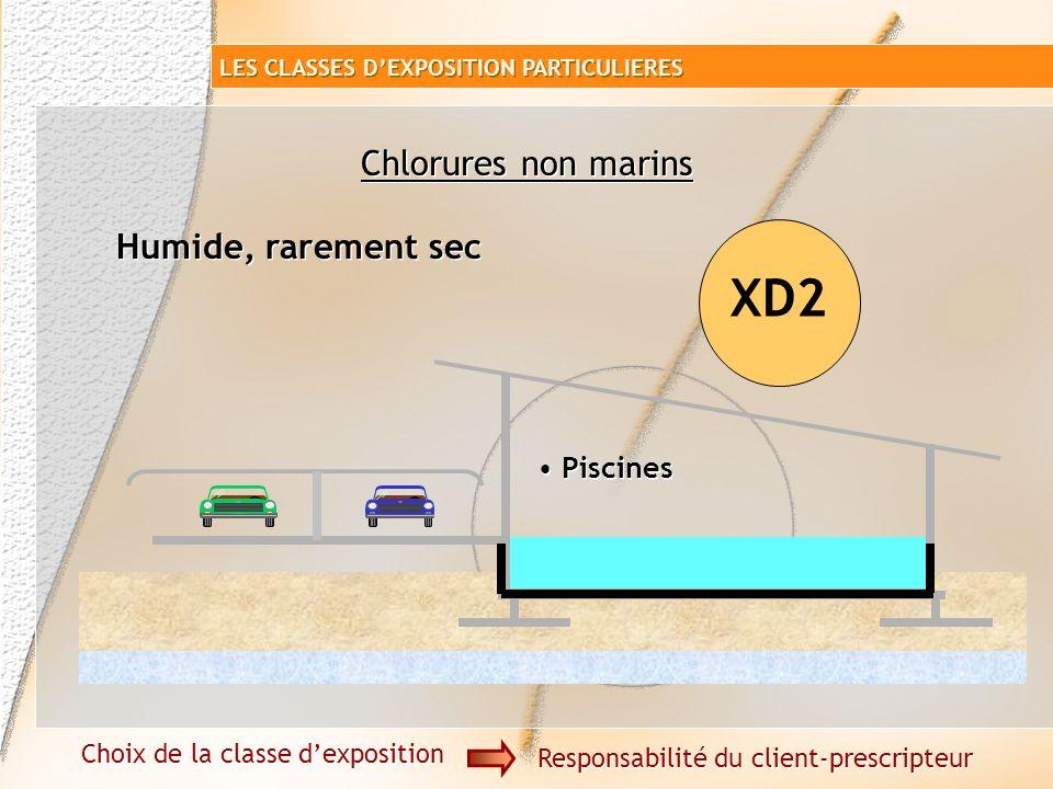 Garage Sous-sol SéjourCuisine Chambre 1SdB Dég t Chambre 2 Chlorures non marins XD Choix de la classe dexposition Responsabilité du client-prescripteu