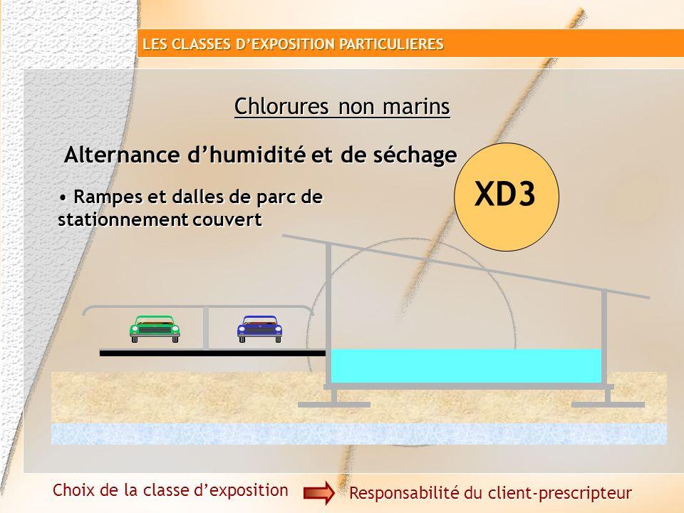 Chlorures non marins Piscines XD2 Humide, rarement sec Choix de la classe dexposition Responsabilité du client-prescripteur LES CLASSES DEXPOSITION PA