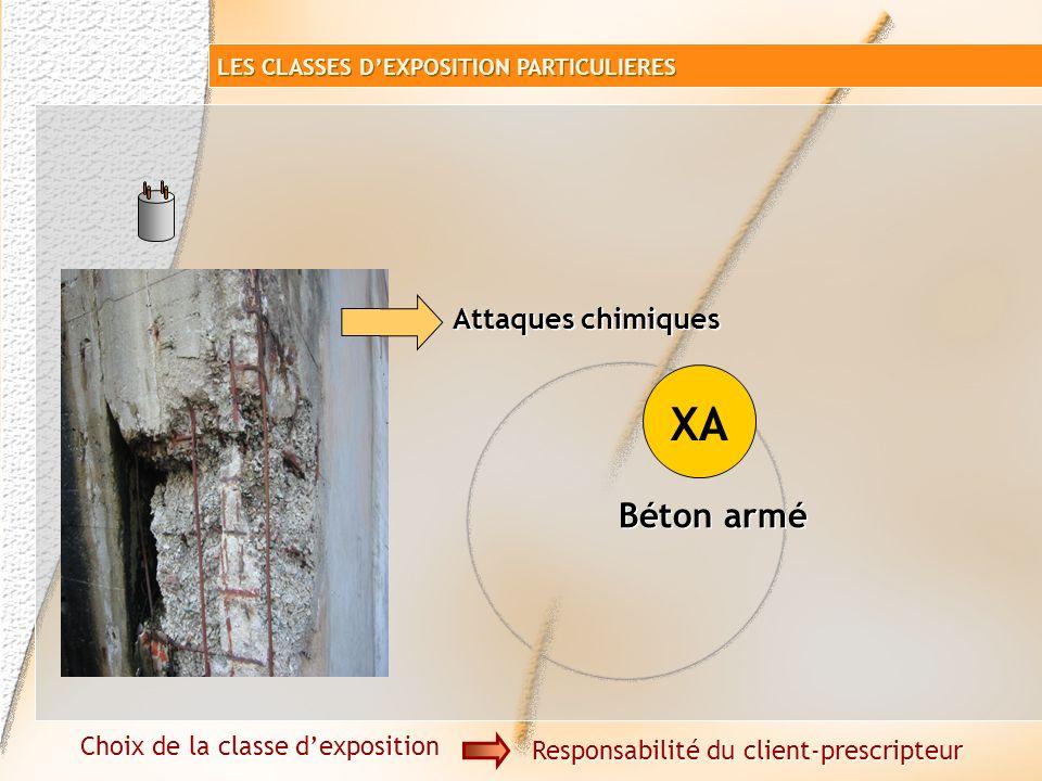 Chlorures non marins Rampes et dalles de parc de stationnement couvert Alternance dhumidité et de séchage XD3 Choix de la classe dexposition Responsab