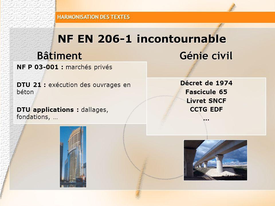 Fascicule 65 NF EN 206-1 DTU 21 DTU 13-3, autres DTU Impose la modification de Se réfèrent à Autres CCTG DTU Dallages partie 1 DTU Dallages partie 2 D