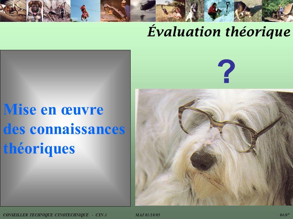 Évaluation théorique Mise en œuvre des connaissances théoriques ??? CONSEILLER TECHNIQUE CYNOTECHNIQUE - CYN 3 MAJ 01/10/05 04/07