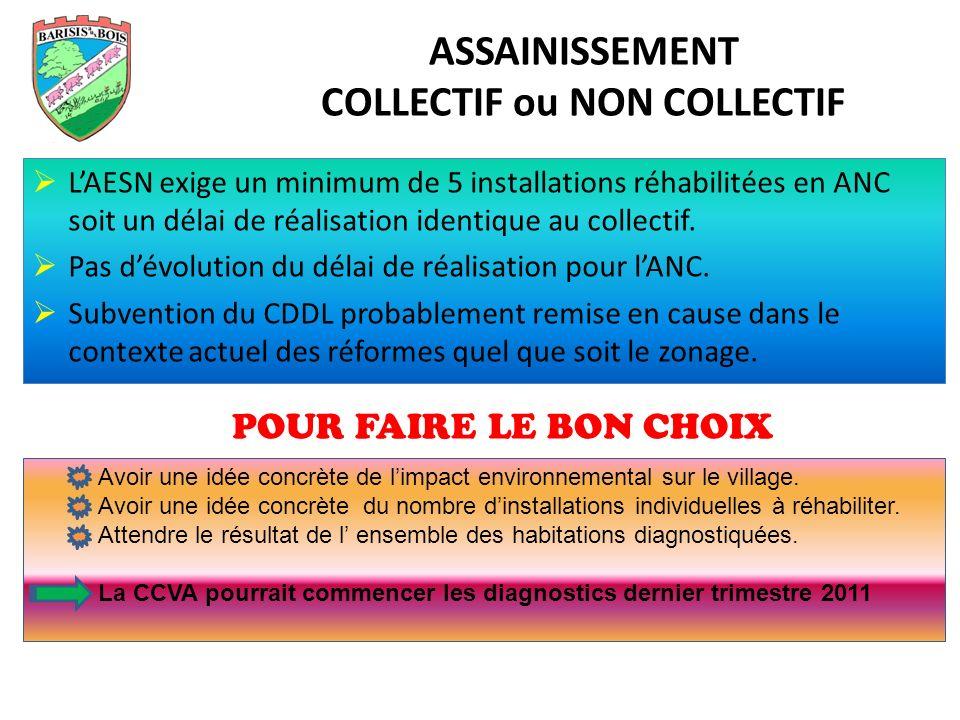 ASSAINISSEMENT COLLECTIF ou NON COLLECTIF LAESN exige un minimum de 5 installations réhabilitées en ANC soit un délai de réalisation identique au collectif.