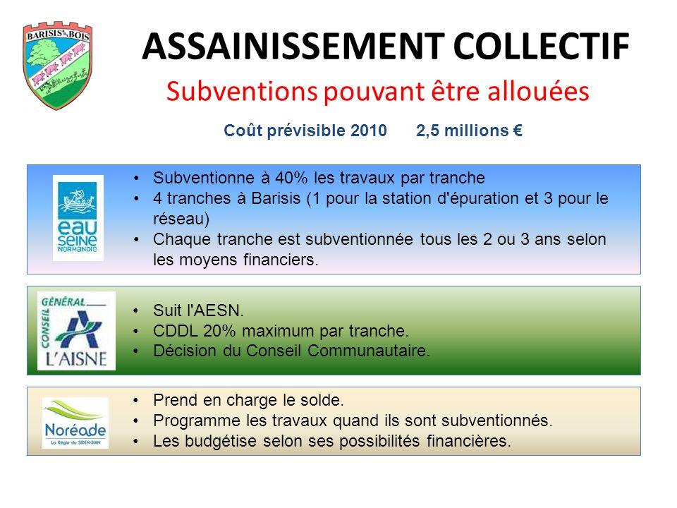 ASSAINISSEMENT COLLECTIF Subventions pouvant être allouées Subventionne à 40% les travaux par tranche 4 tranches à Barisis (1 pour la station d'épurat