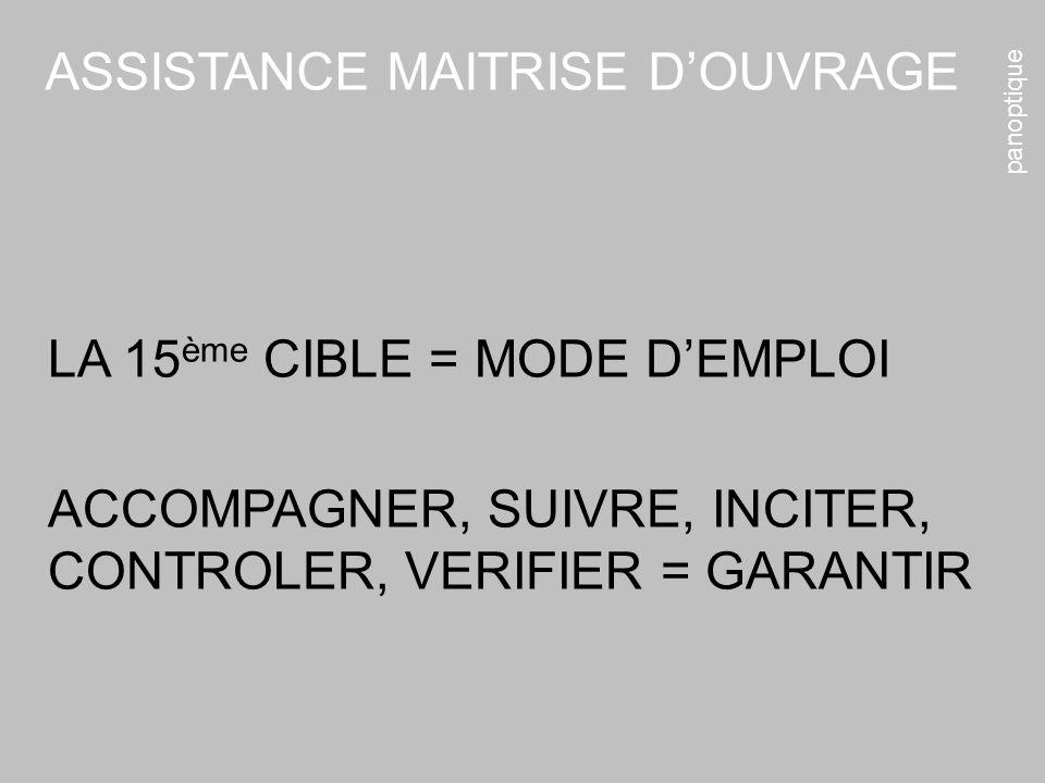 ASSISTANCE MAITRISE DOUVRAGE 14 Cibles HQE Eco construction Eco gestionConfortSanté LA 15 ème CIBLE = MODE DEMPLOI ACCOMPAGNER, SUIVRE, INCITER, CONTROLER, VERIFIER = GARANTIR