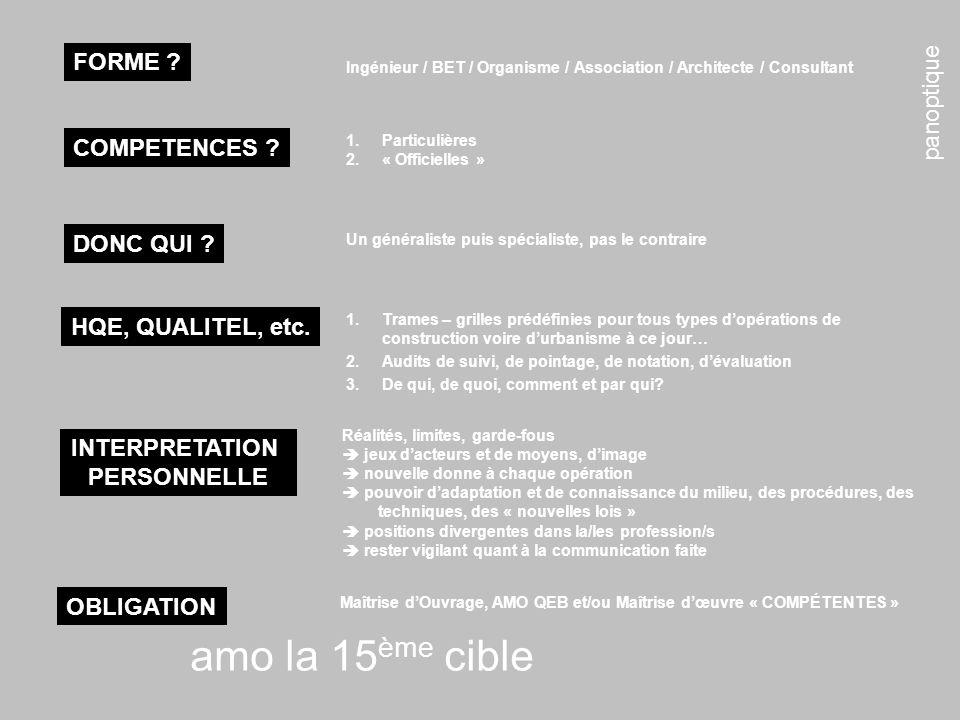 panoptique amo la 15 ème cible FORME ? Ingénieur / BET / Organisme / Association / Architecte / Consultant COMPETENCES ? 1.Particulières 2.« Officiell