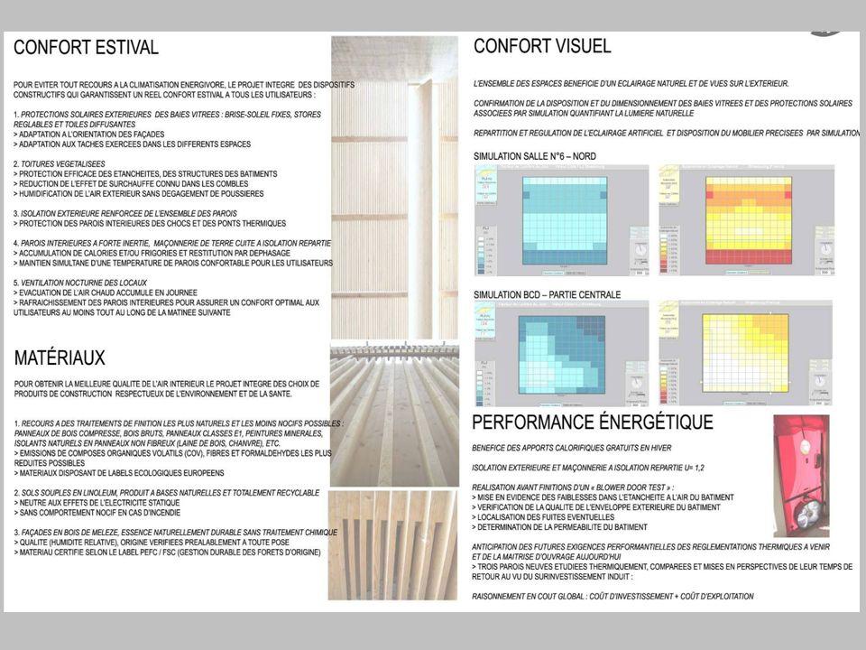 panoptique amo la 15 ème cible SUIVI OPERATIONS Groupe scolaire du Centre – Ville dIllkirch-Graffenstaden Architecte: P. Le QUERNECBET: JOST + SEDIME