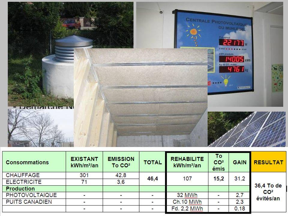panoptique amo la 15 ème cible SUIVI OPERATIONS CLSH du Mulhegel – Ville dIllkirch-Graffenstaden Architectes: P. KNECHT, S. HELLBURG BET: OTE Objectif