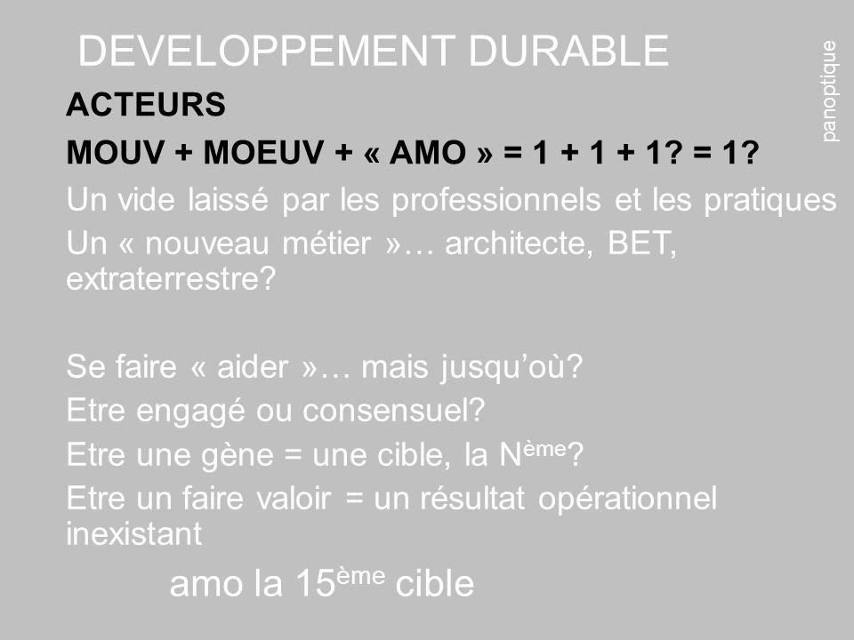 panoptique amo la 15 ème cible DEVELOPPEMENT DURABLE ACTEURS MOUV + MOEUV + « AMO » = 1 + 1 + 1.