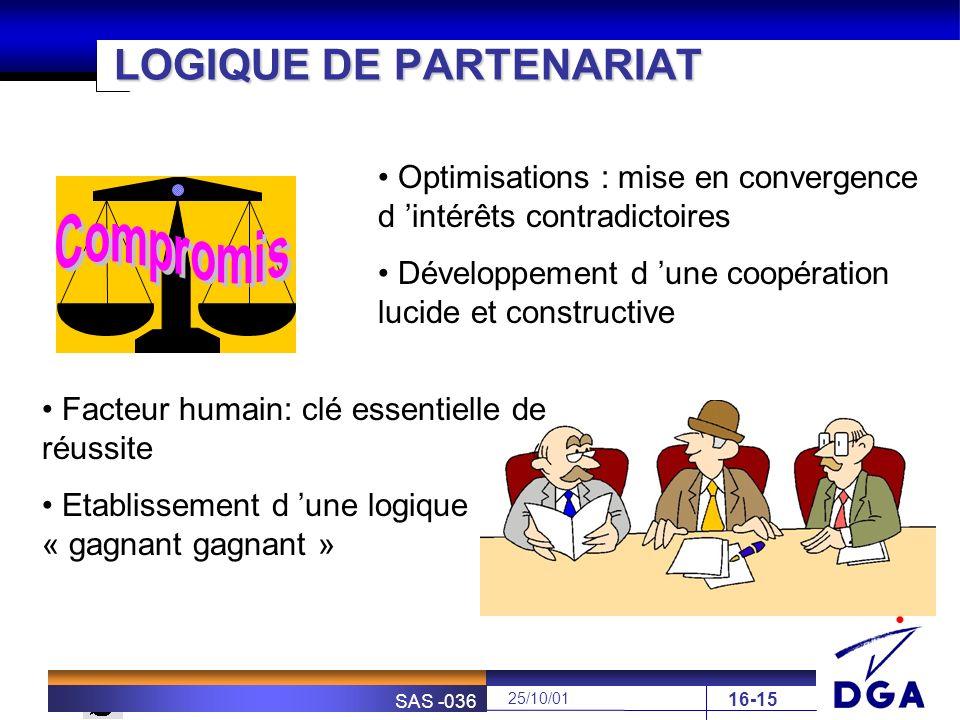 MINISTÈRE DE LA DÉFENSE SOFRETEN 25/10/01 SAS -036 16-15 LOGIQUE DE PARTENARIAT Facteur humain: clé essentielle de réussite Etablissement d une logiqu