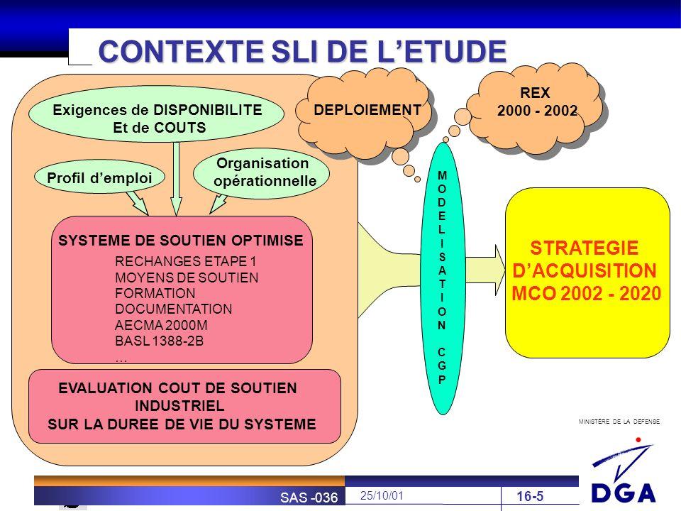 MINISTÈRE DE LA DÉFENSE SOFRETEN 25/10/01 SAS -036 16-5 MODELISATION CGPMODELISATION CGP DEPLOIEMENT REX 2000 - 2002 CONTEXTE SLI DE LETUDE SYSTEME DE