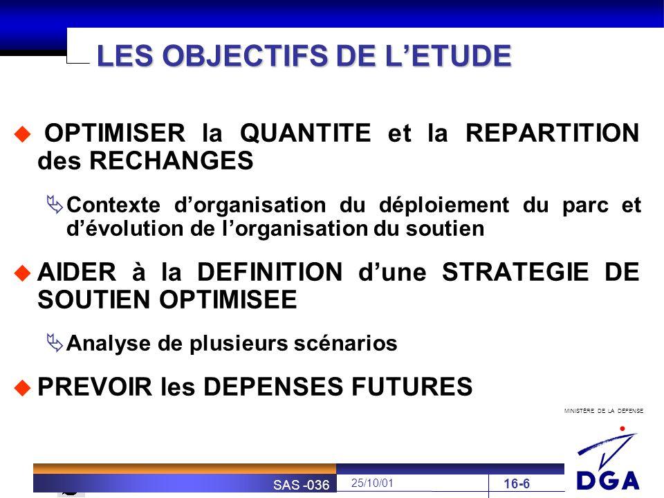 MINISTÈRE DE LA DÉFENSE SOFRETEN 25/10/01 SAS -036 16-6 LES OBJECTIFS DE LETUDE OPTIMISER la QUANTITE et la REPARTITION des RECHANGES Contexte dorgani