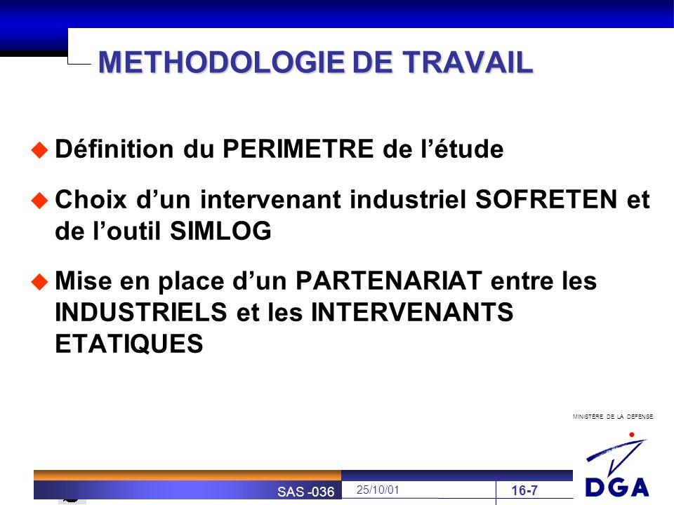 MINISTÈRE DE LA DÉFENSE SOFRETEN 25/10/01 SAS -036 16-8 Commission Logistique Intégrée METHODOLOGIE DE TRAVAIL - TECHNIQUES - ECONOMIQUES INDUSTRIELS - OPERATIONNELLES - ORGANISATIONNELLES - ECONOMIQUES INTERVENANTS ETATIQUES MODELISATION SIMLOG EXPLOITATION CHOIX DUN SCENARIO