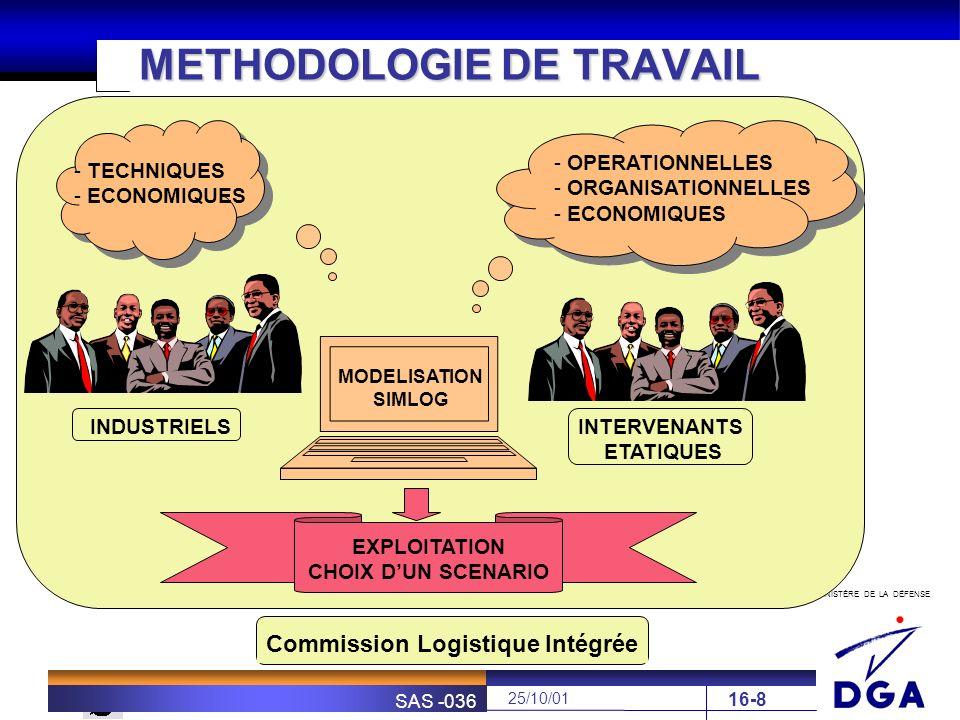 MINISTÈRE DE LA DÉFENSE SOFRETEN 25/10/01 SAS -036 16-8 Commission Logistique Intégrée METHODOLOGIE DE TRAVAIL - TECHNIQUES - ECONOMIQUES INDUSTRIELS