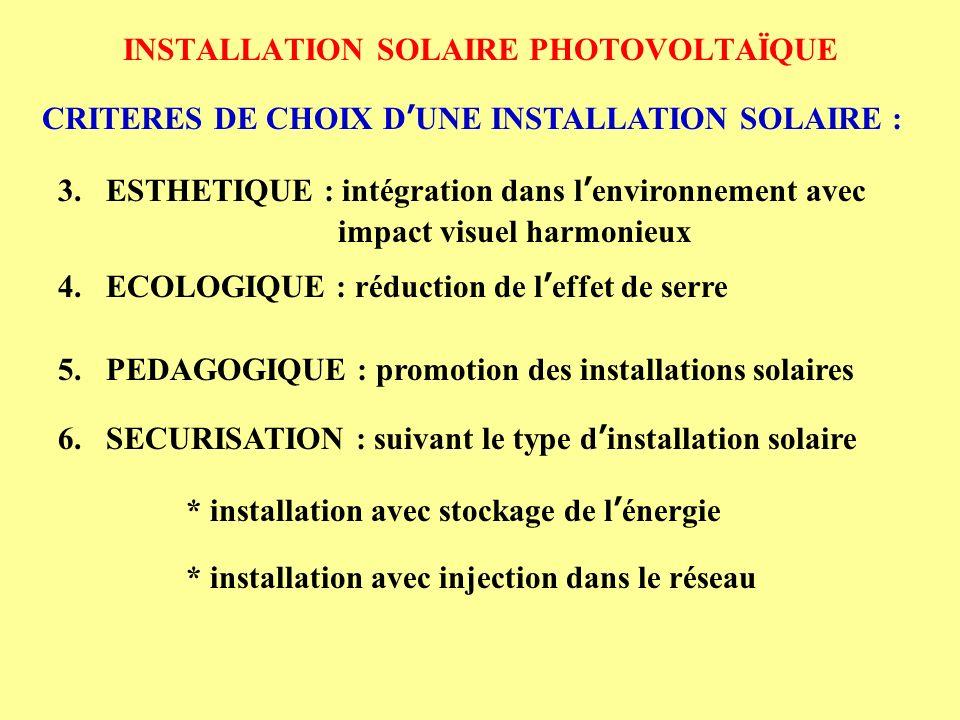 INSTALLATION SOLAIRE PHOTOVOLTAÏQUE CRITERES DE CHOIX D UNE INSTALLATION SOLAIRE : 3.ESTHETIQUE : intégration dans l environnement avec impact visuel