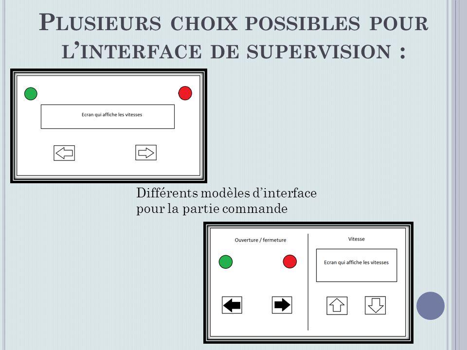 P LUSIEURS CHOIX POSSIBLES POUR L INTERFACE DE SUPERVISION : Différents modèles dinterface pour la partie commande