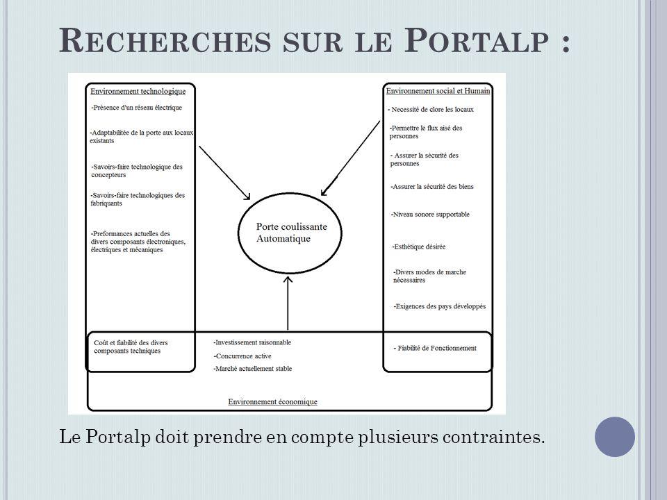 R ECHERCHES SUR LE P ORTALP : Le Portalp doit prendre en compte plusieurs contraintes.