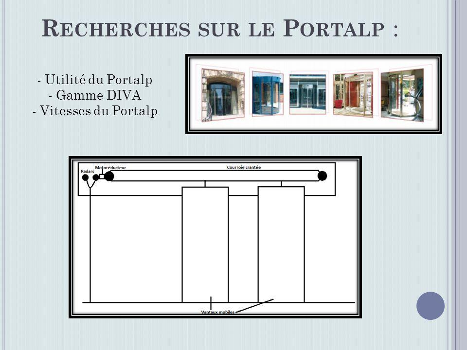 R ECHERCHES SUR LE P ORTALP : - Utilité du Portalp - Gamme DIVA - Vitesses du Portalp
