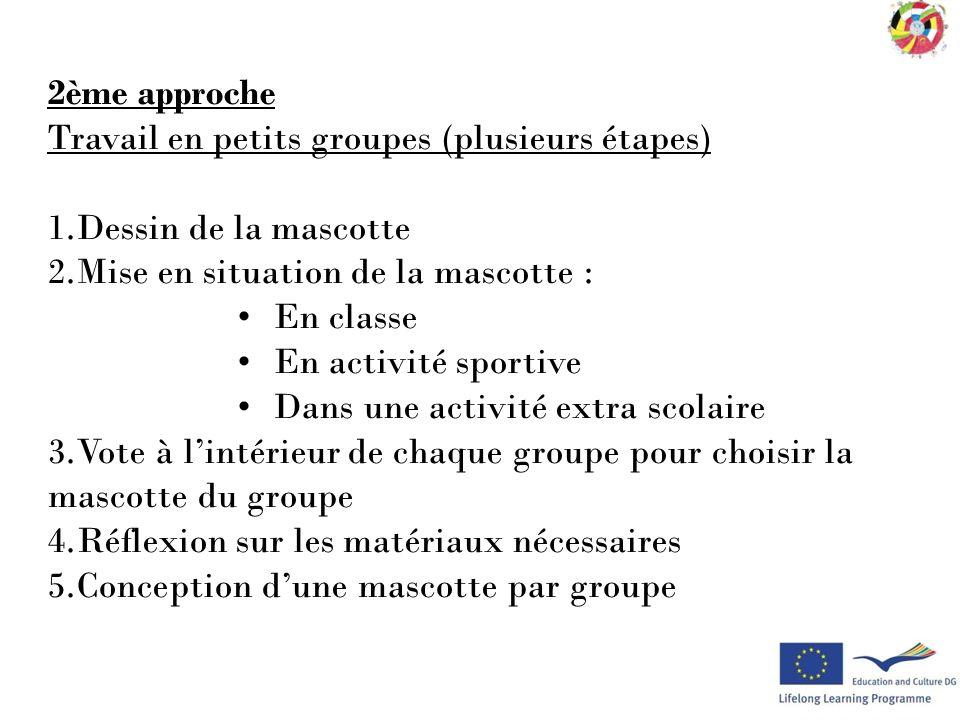 2ème approche Travail en petits groupes (plusieurs étapes) 1.Dessin de la mascotte 2.Mise en situation de la mascotte : En classe En activité sportive