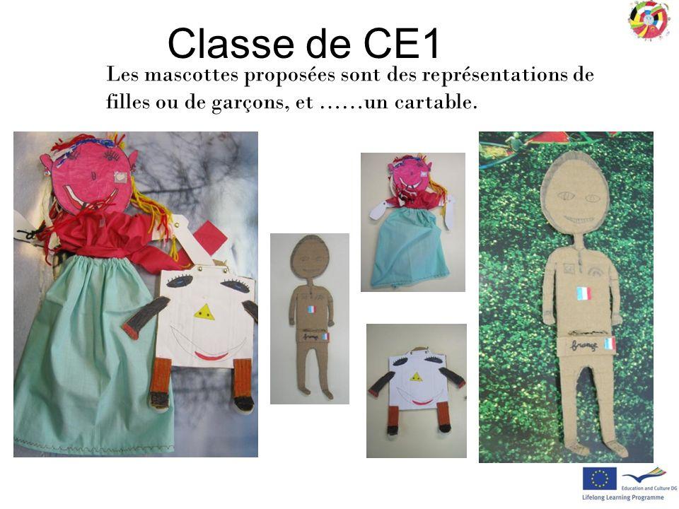 Classe de CE2 Les mascottes proposées sont des représentations de filles et de garçons, dun bus et dun cartable.
