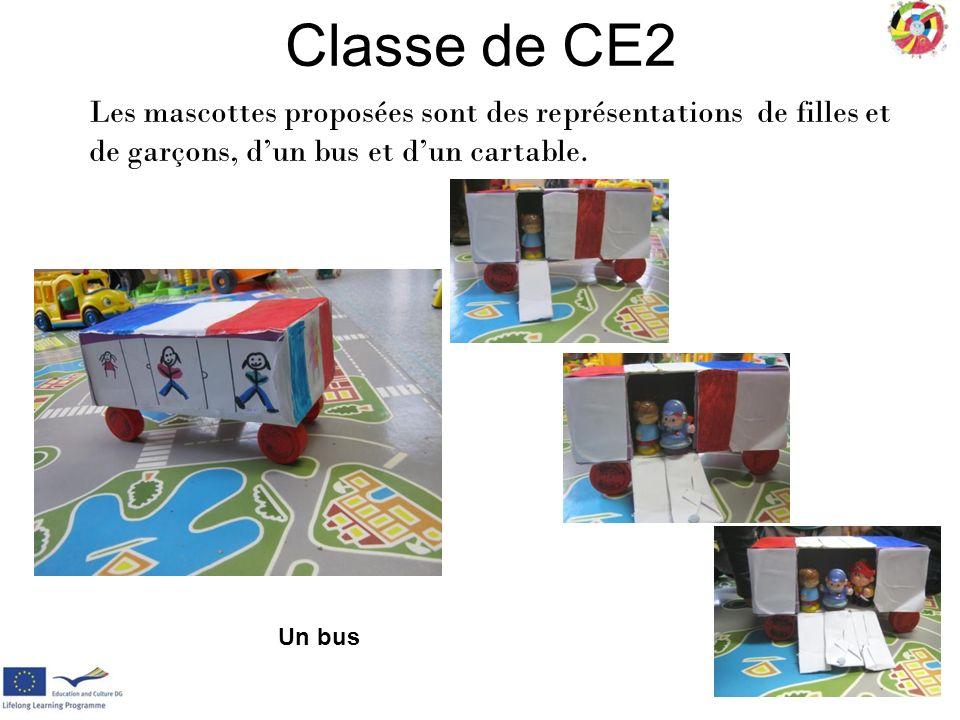 Classe de CE2 Les mascottes proposées sont des représentations de filles et de garçons, dun bus et dun cartable. Un bus