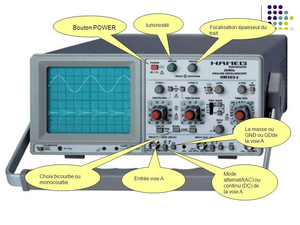 Bouton POWER luminosité Focalisation:épaisseur du trait Choix bicourbe ou monocourbe Entrée voie A Mode alternatif(AC) ou continu (DC) de la voie A La masse ou GND ou GDde la voie A