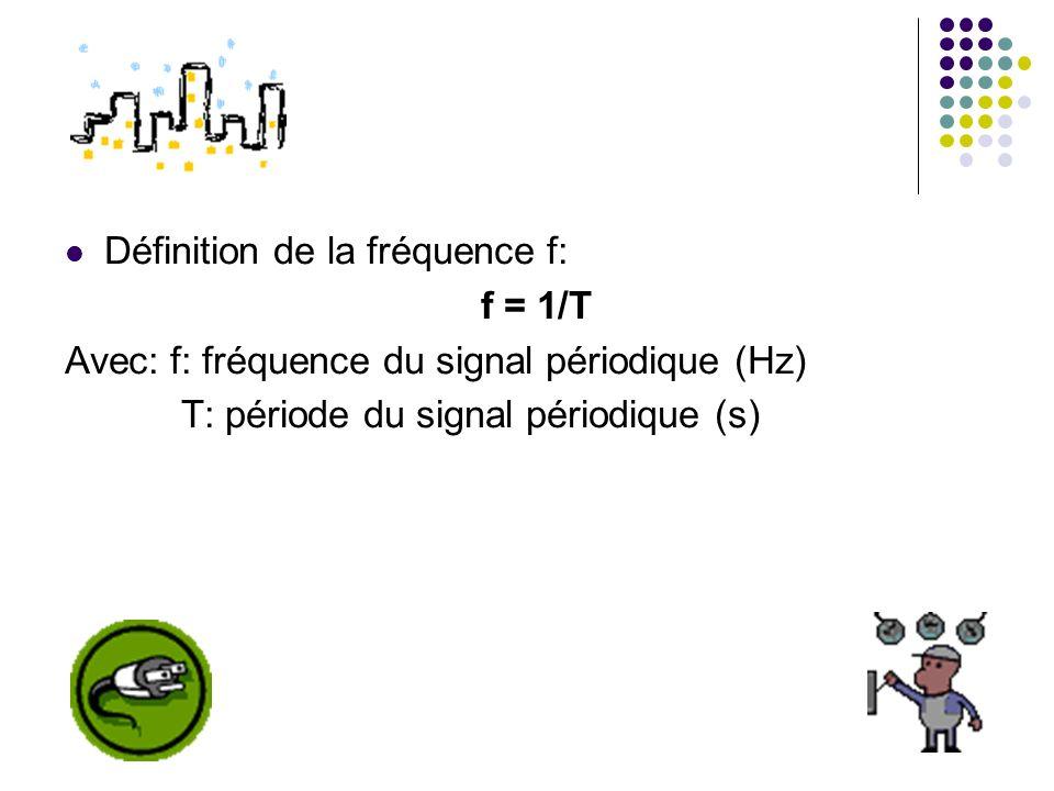 Définition de la fréquence f: f = 1/T Avec: f: fréquence du signal périodique (Hz) T: période du signal périodique (s)