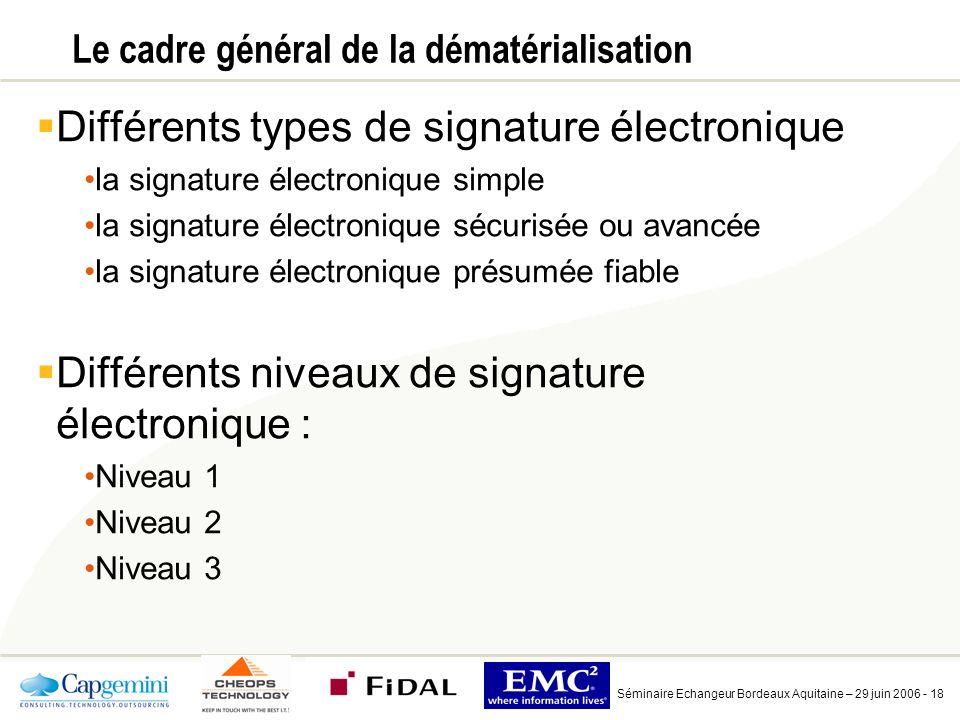 Séminaire Echangeur Bordeaux Aquitaine – 29 juin 2006 - 18 Le cadre général de la dématérialisation Différents types de signature électronique la signature électronique simple la signature électronique sécurisée ou avancée la signature électronique présumée fiable Différents niveaux de signature électronique : Niveau 1 Niveau 2 Niveau 3