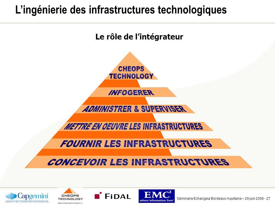 Séminaire Echangeur Bordeaux Aquitaine – 29 juin 2006 - 27 Lingénierie des infrastructures technologiques Le rôle de lintégrateur