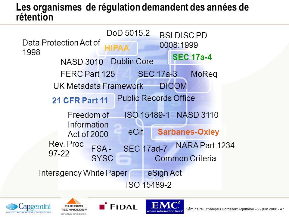 Séminaire Echangeur Bordeaux Aquitaine – 29 juin 2006 - 47 Les organismes de régulation demandent des années de rétention FSA - SYSC SEC 17ad-7 Sarbanes-Oxley 21 CFR Part 11 NARA Part 1234 HIPAA eSign Act SEC 17a-4 DoD 5015.2 ISO 15489-1 Common Criteria BSI DISC PD 0008:1999 eGif Data Protection Act of 1998 Freedom of Information Act of 2000 Public Records Office UK Metadata FrameworkDICOM Dublin Core SEC 17a-3FERC Part 125 NASD 3010 NASD 3110 Rev.