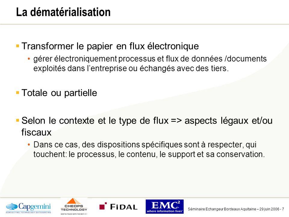 Séminaire Echangeur Bordeaux Aquitaine – 29 juin 2006 - 7 La dématérialisation Transformer le papier en flux électronique gérer électroniquement processus et flux de données /documents exploités dans lentreprise ou échangés avec des tiers.
