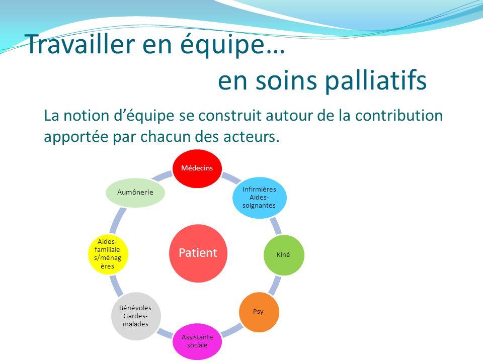 Travailler en équipe… en soins palliatifs La notion déquipe se construit autour de la contribution apportée par chacun des acteurs. Patient Médecins I