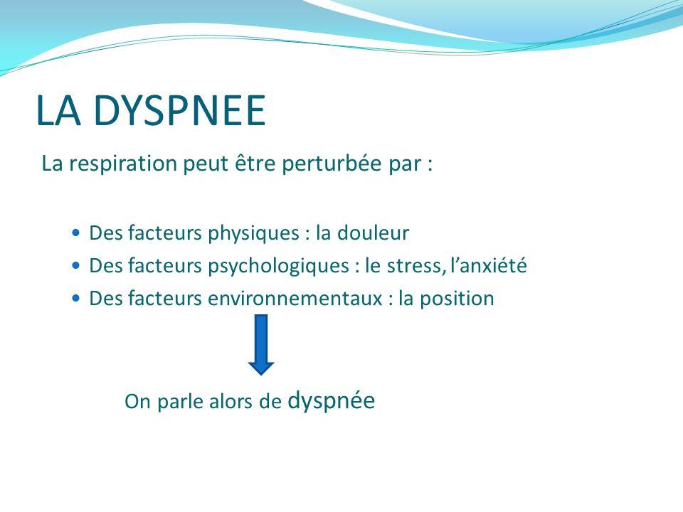 LA DYSPNEE La respiration peut être perturbée par : Des facteurs physiques : la douleur Des facteurs psychologiques : le stress, lanxiété Des facteurs