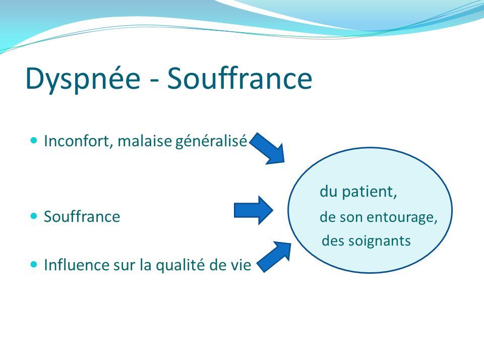 Dyspnée - Souffrance Inconfort, malaise généralisé du patient, Souffrance de son entourage, des soignants Influence sur la qualité de vie