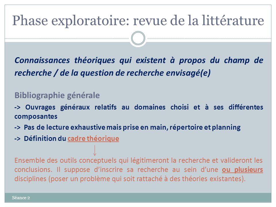Phase exploratoire: revue de la littérature Séance 2 Connaissances théoriques qui existent à propos du champ de recherche / de la question de recherch