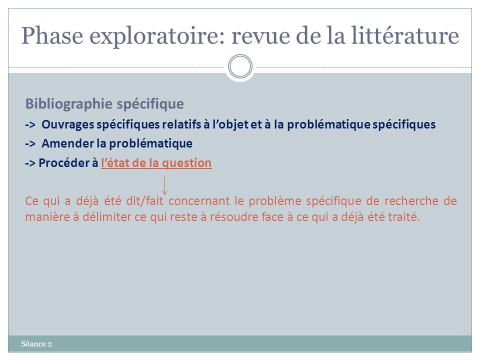 Phase exploratoire: revue de la littérature Séance 2 Bibliographie spécifique -> Ouvrages spécifiques relatifs à lobjet et à la problématique spécifiq