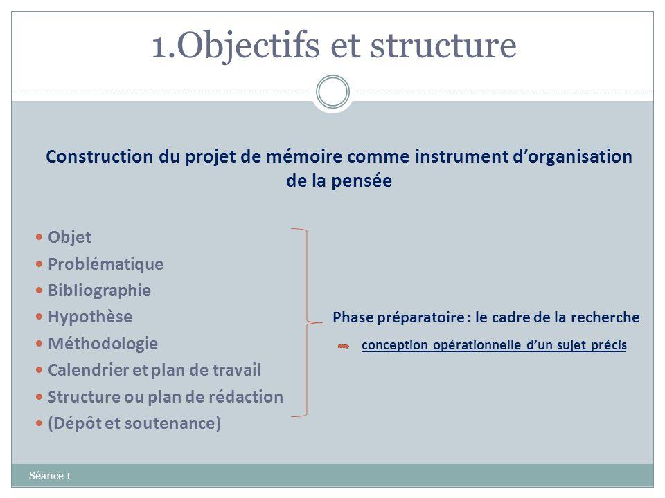 1.Objectifs et structure Séance 1 Construction du projet de mémoire comme instrument dorganisation de la pensée Objet Problématique Bibliographie Hypo