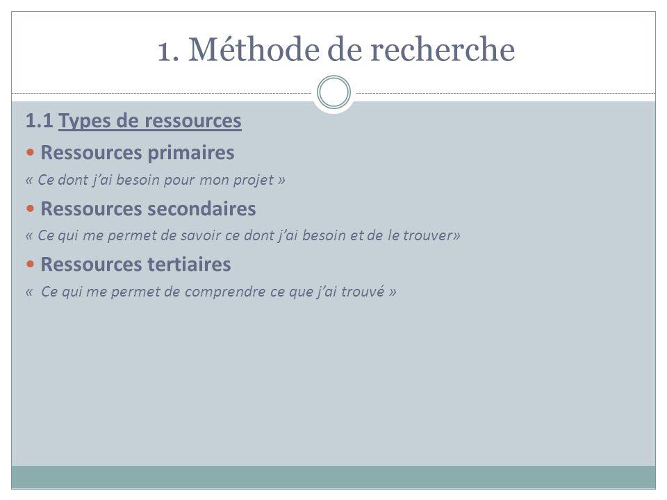 1. Méthode de recherche 1.1 Types de ressources Ressources primaires « Ce dont jai besoin pour mon projet » Ressources secondaires « Ce qui me permet
