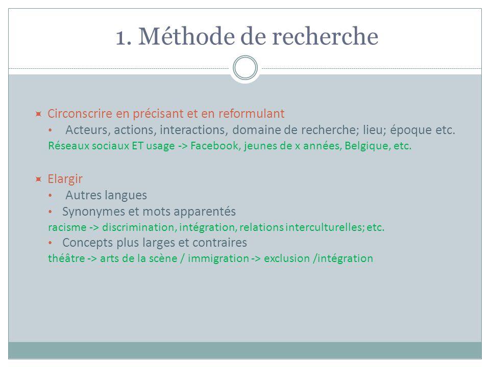 1. Méthode de recherche Circonscrire en précisant et en reformulant Acteurs, actions, interactions, domaine de recherche; lieu; époque etc. Réseaux so