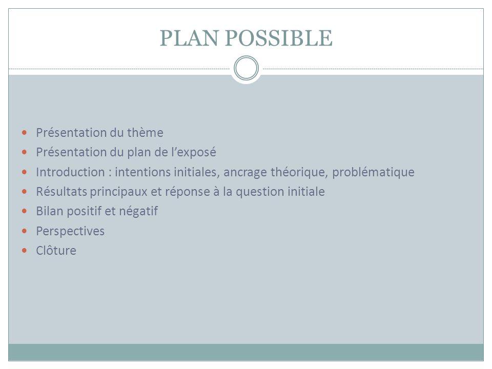 PLAN POSSIBLE Présentation du thème Présentation du plan de lexposé Introduction : intentions initiales, ancrage théorique, problématique Résultats pr